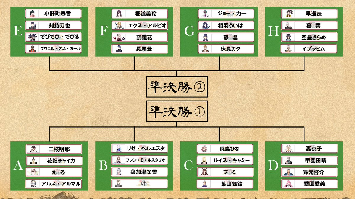 明日…! 新春!にじさんじ麻雀杯2021…! 12時スタート…! お見逃しなく…!  #にじさんじ麻雀杯