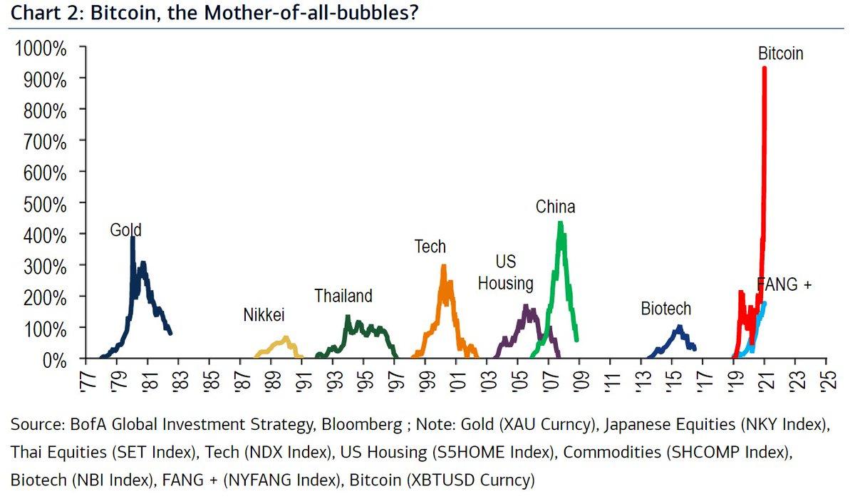 btc us equity index