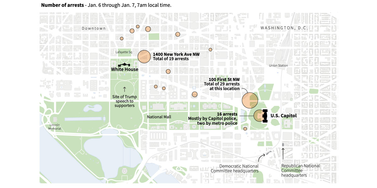At least 82 people have been arrested following the storming of the U.S. Capitol by supporters of President Donald Trump. See where suspects were arrested and why. https://t.co/n9eMIF5Tyu https://t.co/uPFO4644ze