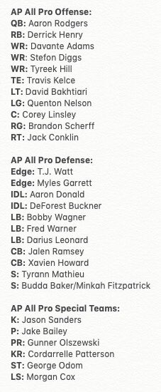 The full AP NFL All-Pro first team, released today: