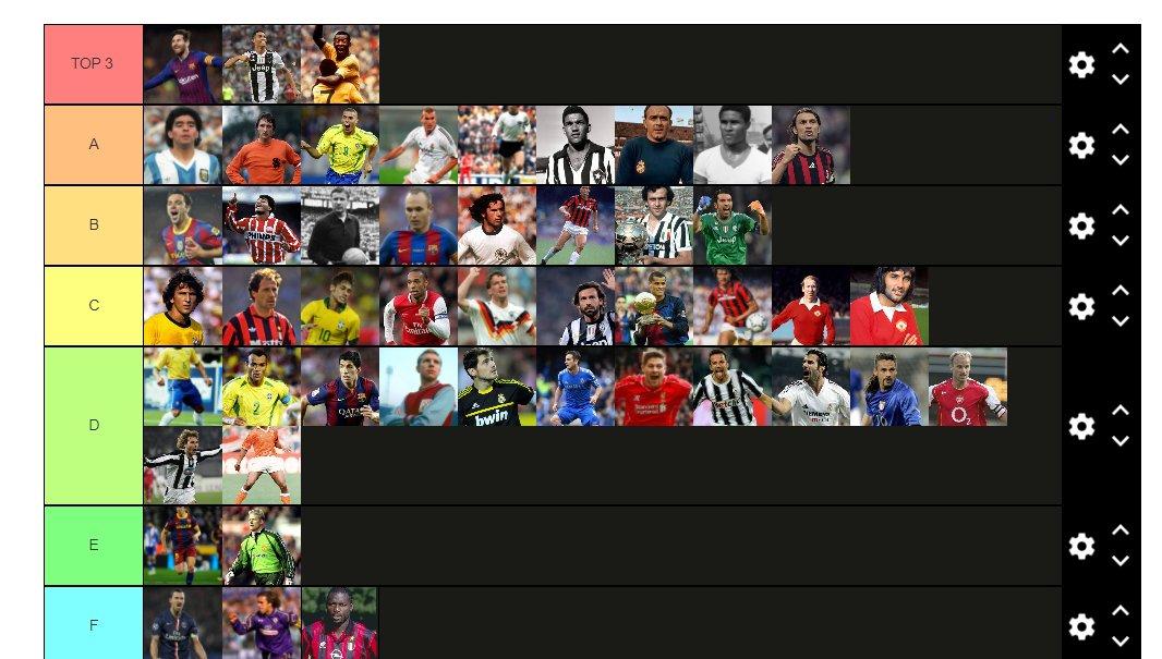 Tierlist de futebol  ErPzEFpXYAICIAK?format=jpg&name=medium
