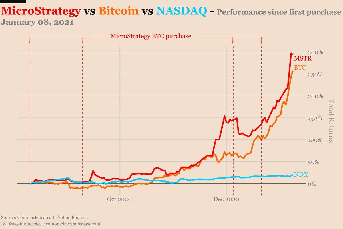 next crypto on coinbase
