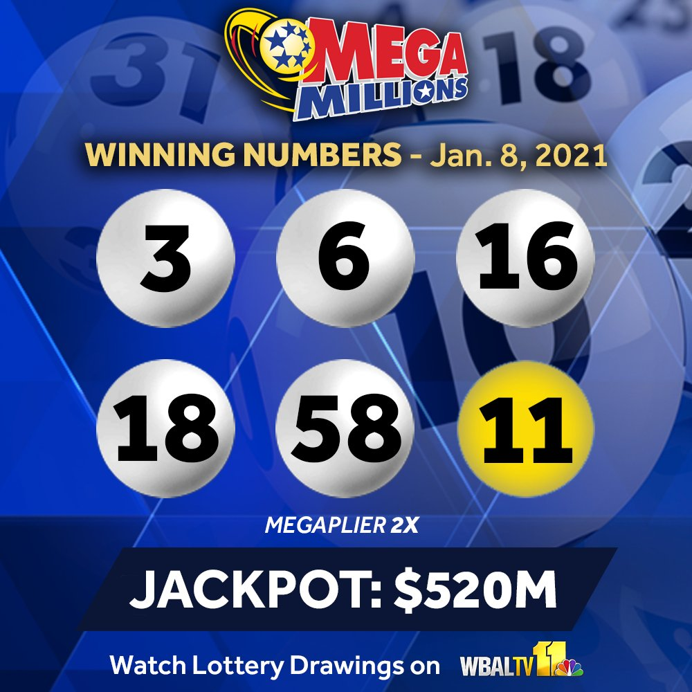 Wbal Tv 11 Baltimore On Twitter Friday S Winning Mega Millions Numbers Did You Get Any Numbers Https T Co 4krdfiqsjb Watch The Drawings On Wbal Tv 11 Https T Co G46wezrjhi