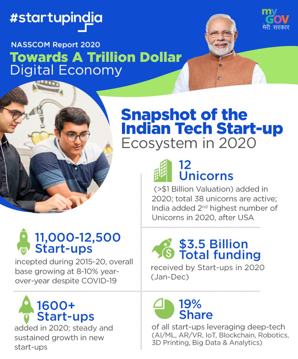 Nasscom Report 2020 towards a trillion dollar economy: 2021 promises a return to normalcy for Indian tech ecosystem. #TransformingIndia @startupindia @GoI_MeitY @rsprasad @PIB_India @MIB_India @nasscom