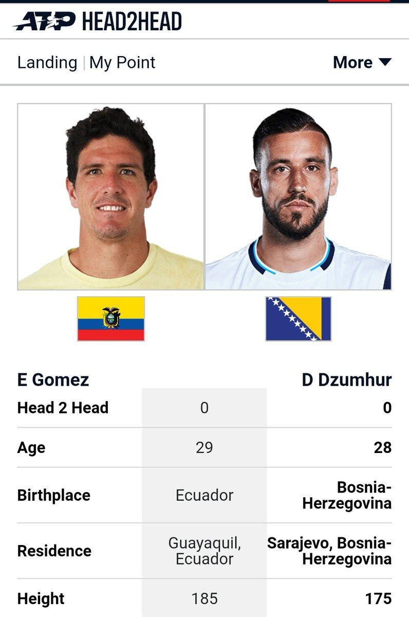 El bosnio Damir Dzumhur (118 ATP) es el rival de Emilio Gómez (160) en la 1aR qualy del #AustralianOpen con sede en Doha. El duelo será este lunes #KCtenis https://t.co/b9tRY8J8Sr https://t.co/2ONEUfHSxv