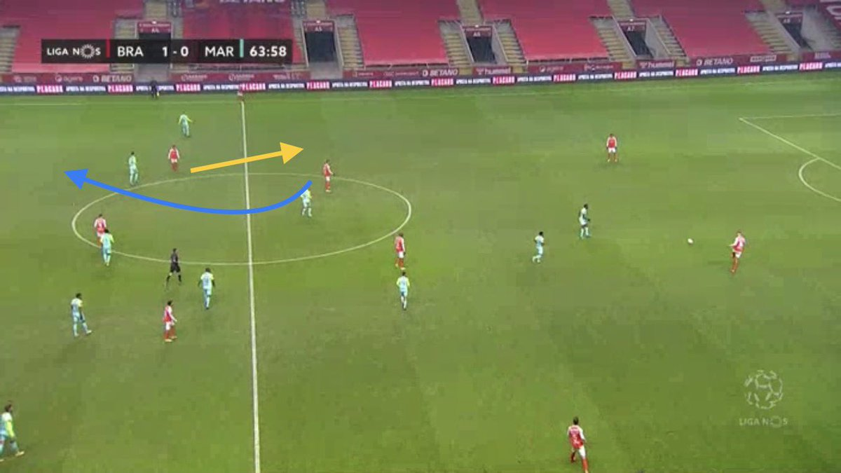 Always enjoy football from around the world. Last night saw @SCBragaOficial (1-5-2-3) v @MaritimoMadeira (1-5-3-2). #Braga showed excellent rotation between forward & midfield lines, real focus on vertical movement to disrupt Maritimo, leading to winning #goal #portugal #liganos https://t.co/AhqW5ZMOn2