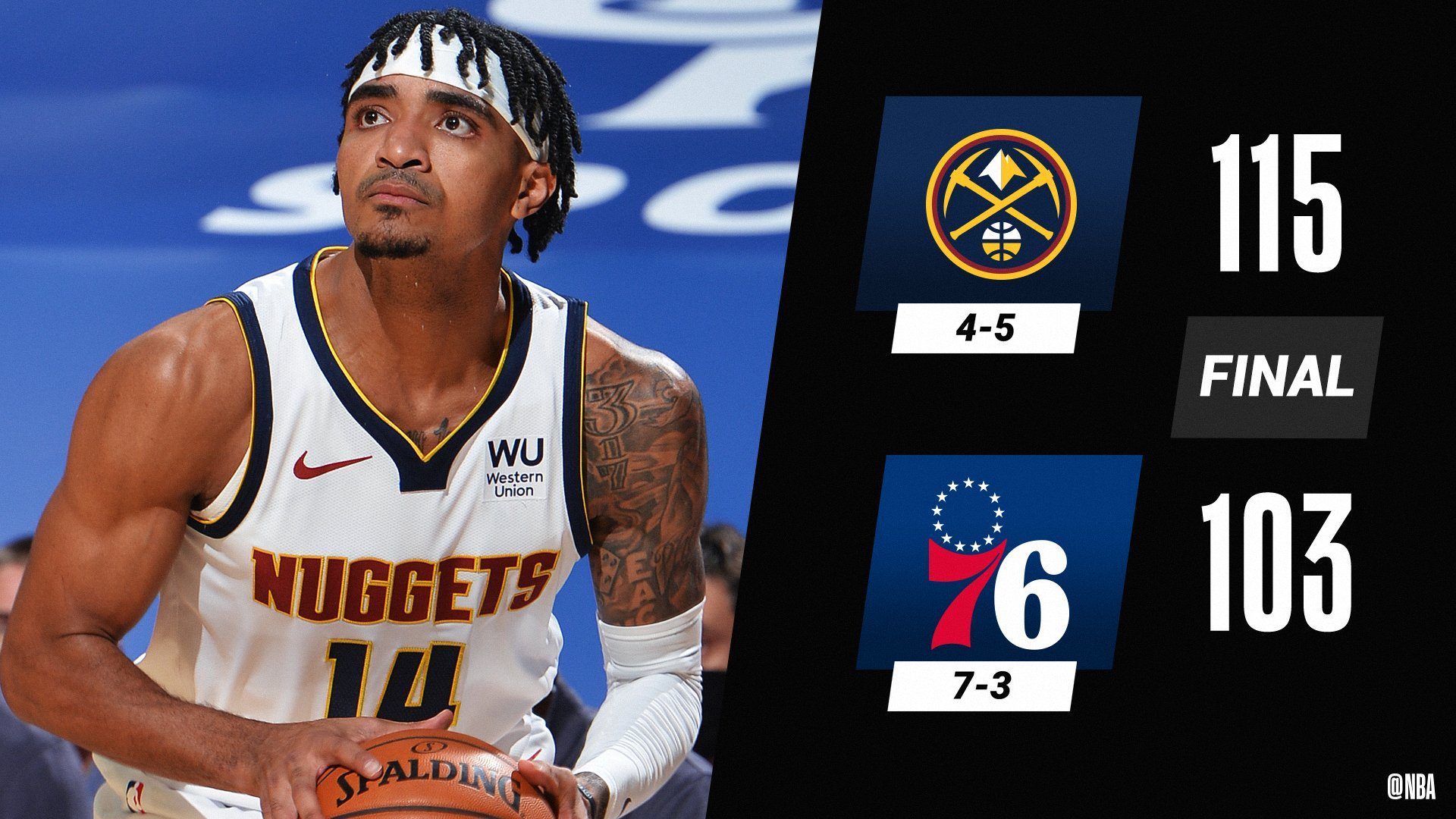 #NBA – Orgoglio 76ers nonostante le assenze, Denver vince come previsto