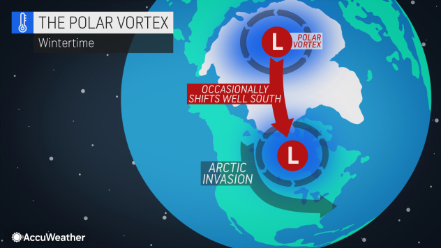 The coldest air of the season could pack more shock value since it will follow a period of ongoing well-above-average temperatures that have been occurring in southern Canada and the northern half of the U.S. through the middle of January: https://bit.ly/2XlopnF