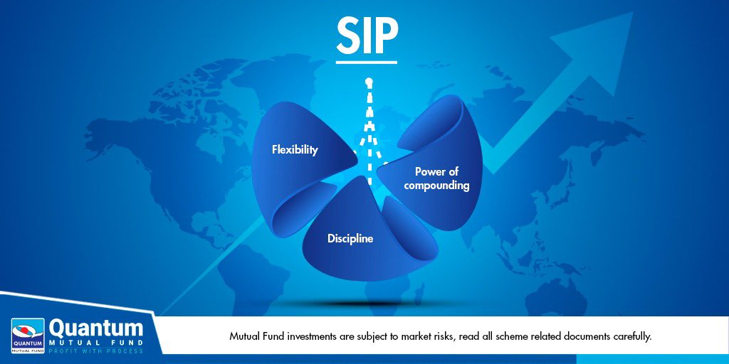 To maximize mutual fund returns, an SIP is one of the most effective ways of investing. When you invest in a systematic plan, a fixed amount is debited from your account. Start your investment with as little as Rs.500 per month to reach your goal. #sip #sipinvestment https://t.co/ifUOY0ReLY