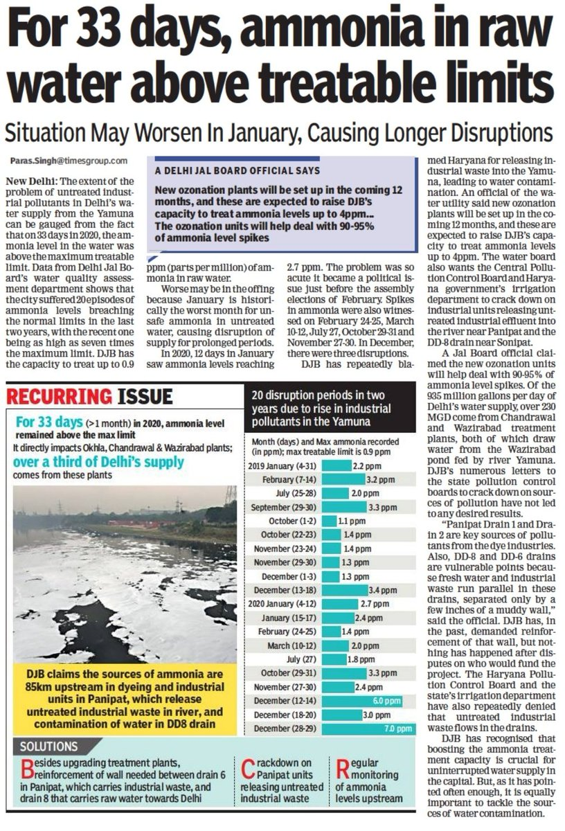 For many times in a year, ammonia has been above treatable limits, impacting the water treatment plants and their production !! @appriseParas @timesofindia