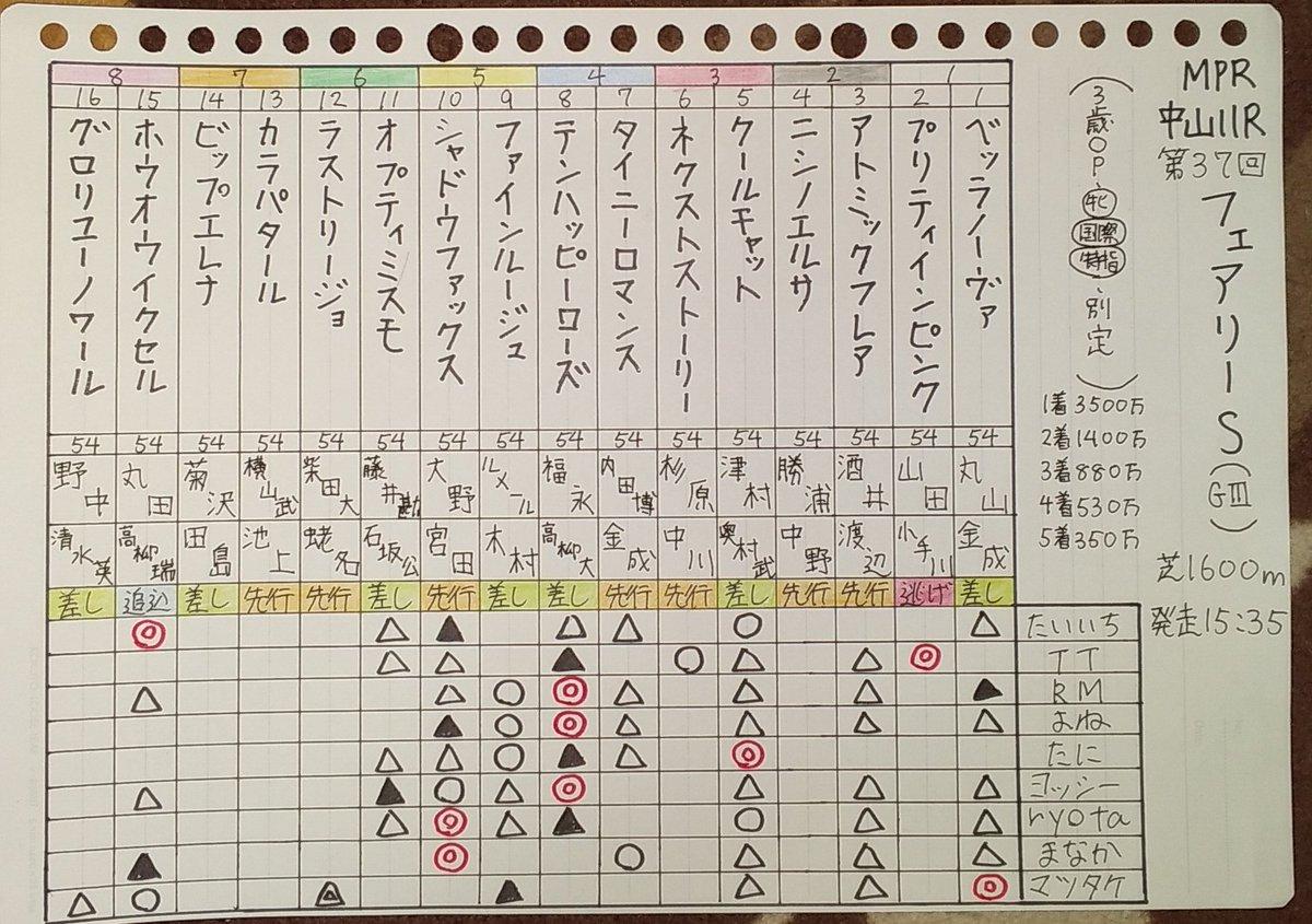 の レース 結果 11 今日 競馬