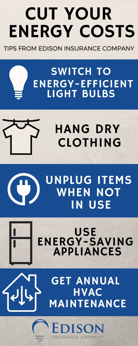 Here are some tips for #NationalCutYourEnergyCostsDay