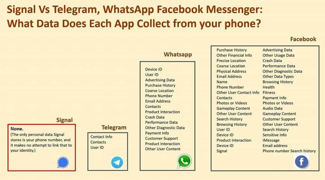 Whatsapp mass exodus ErYfKL-VoAM-eiT?format=jpg&name=medium