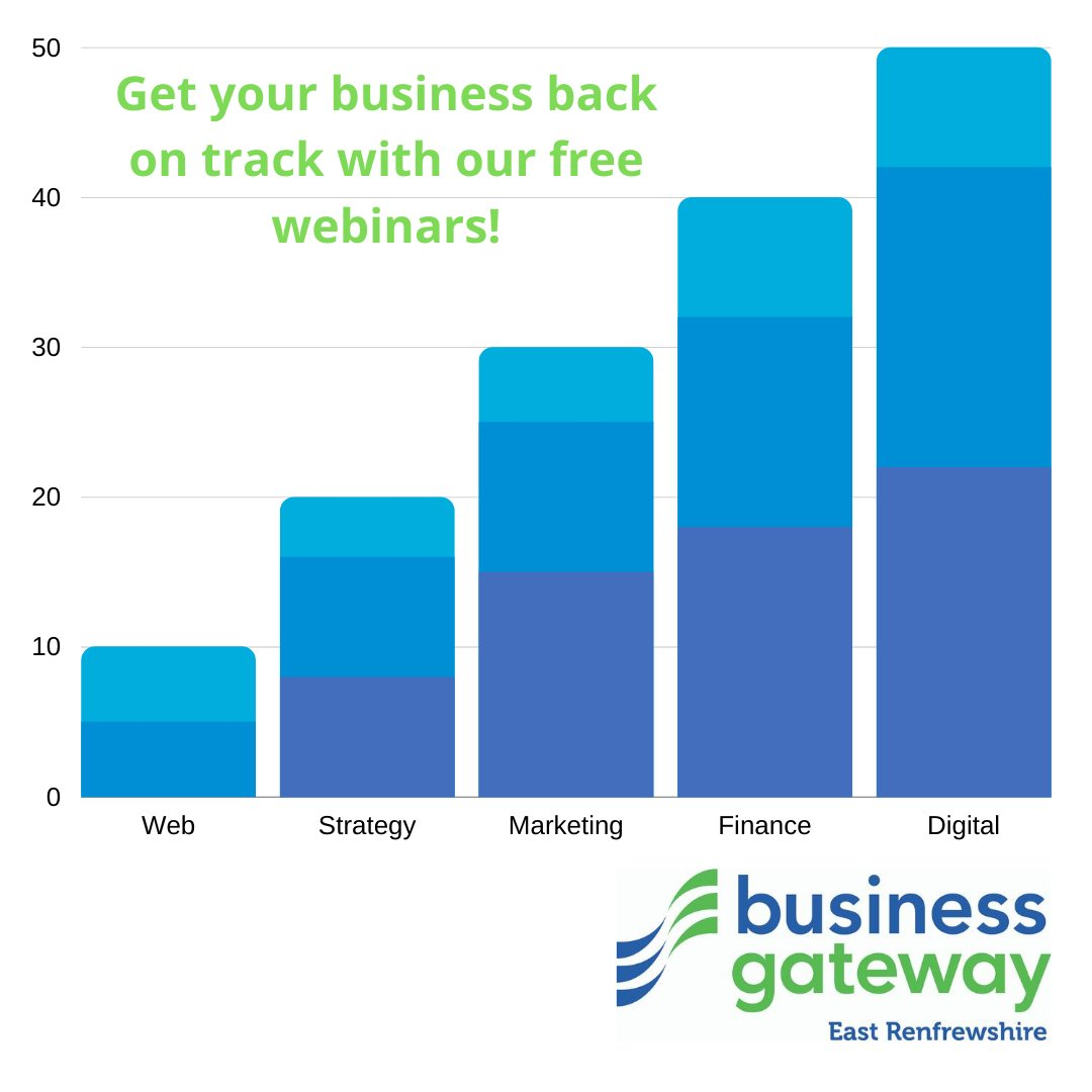 Upcoming Webinars from Business Gateway 💻 - mailchi.mp/6f3d83dfb3b2/z…