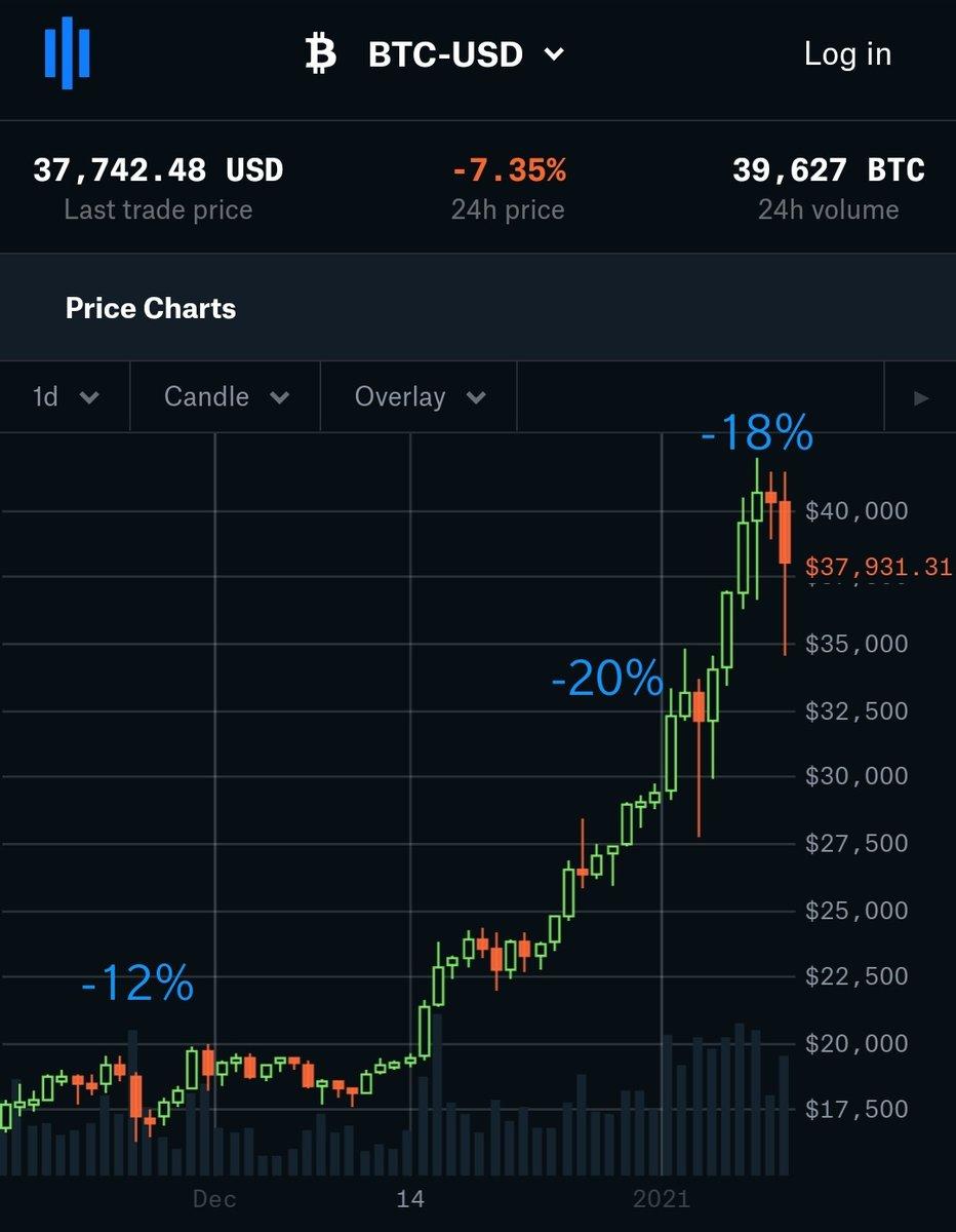 hogyan és hol vásárolni bitcoin bitcoin wallet terbaik