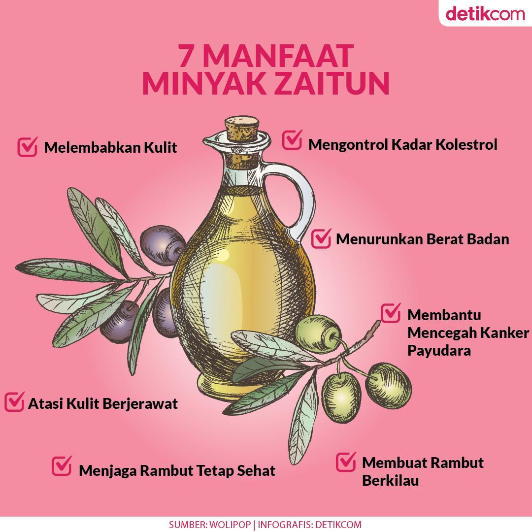 Kamu pasti sudah familiar dengan minyak zaitun. Minyak alami ini adalah lemak cair yang diperoleh langsung dari buahnya. Namun, tahukah kamu manfaat minyak zaitun untuk kesehatan? Boleh banget nih dicoba!   #MinyakZaitun #TipsKesehatan