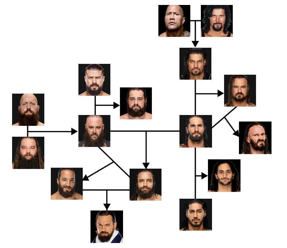 Wrestling Discussion Thread III - Page 4 Er_dMpEW8AEAqb4?format=jpg&name=medium