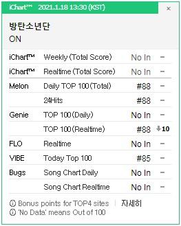 210118 13:30 #방탄소년단 song: #ON iChart ㅡ