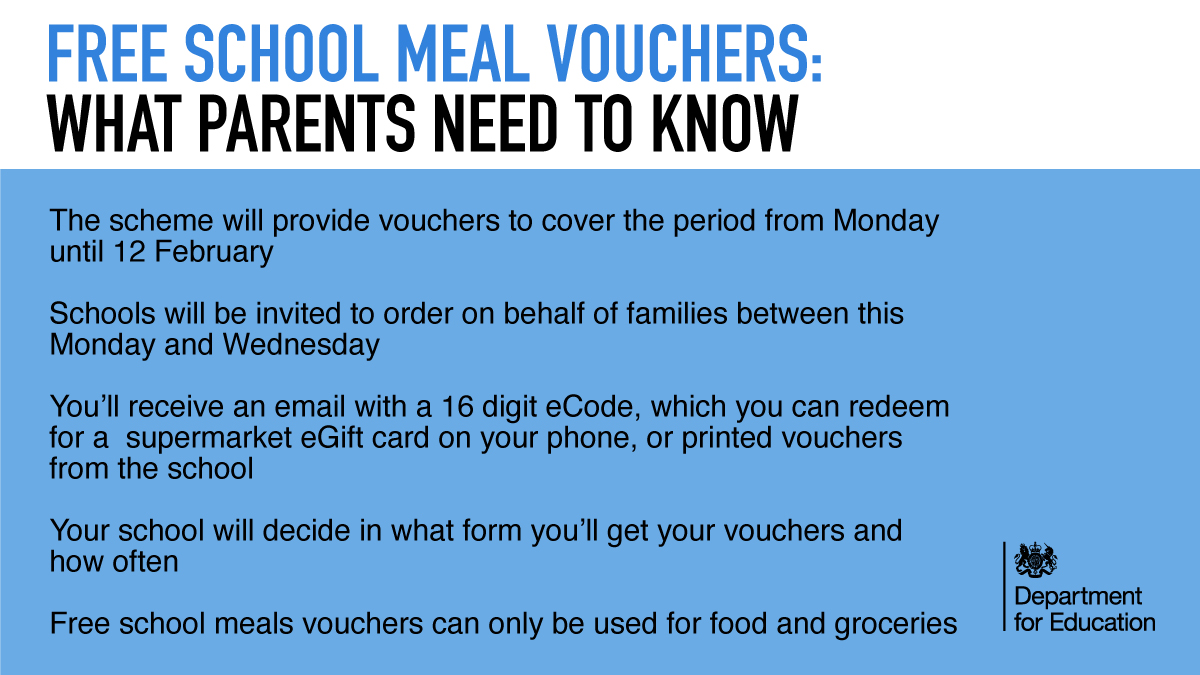 Here's what parents with children eligible for free school meals need to know about the National Voucher Scheme, which starts from today.  Schools will provide support through either lunch parcels, vouchers arranged locally, or the National Voucher Scheme.