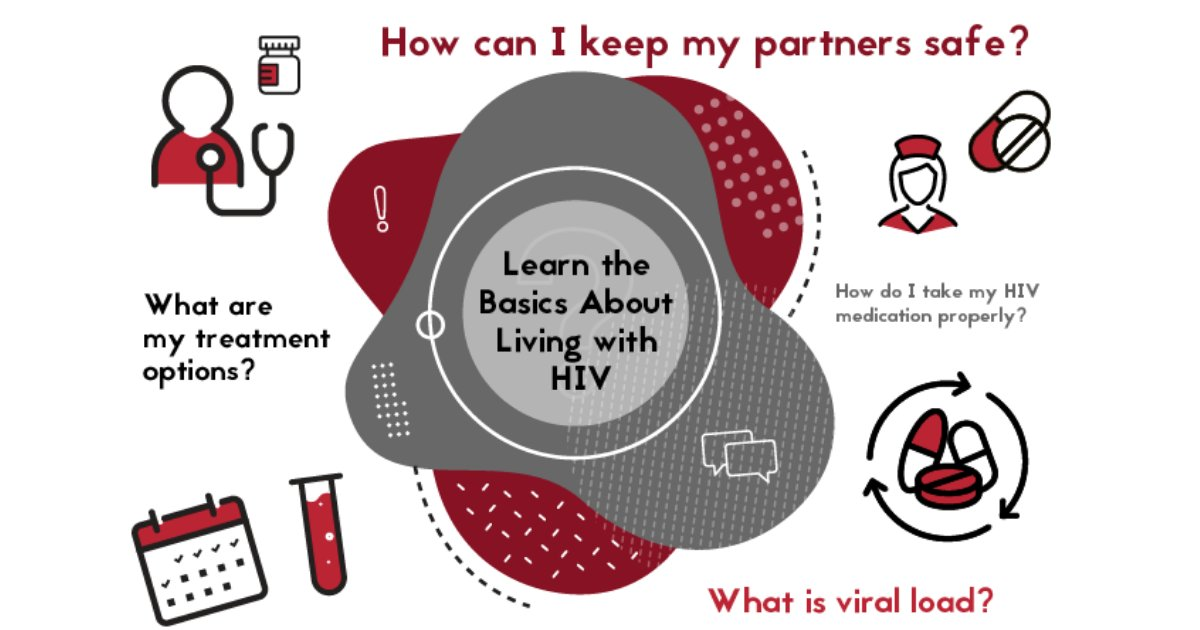 If you have HIV, it's important to make choices that keep you healthy & protect others. Click this link for more information about living healthy with #HIV 👉👈 #UequalsU #PrEP #condoms #SundayMotivation #GetTested #StopHIVTogether #healthcare #DidYouKnow