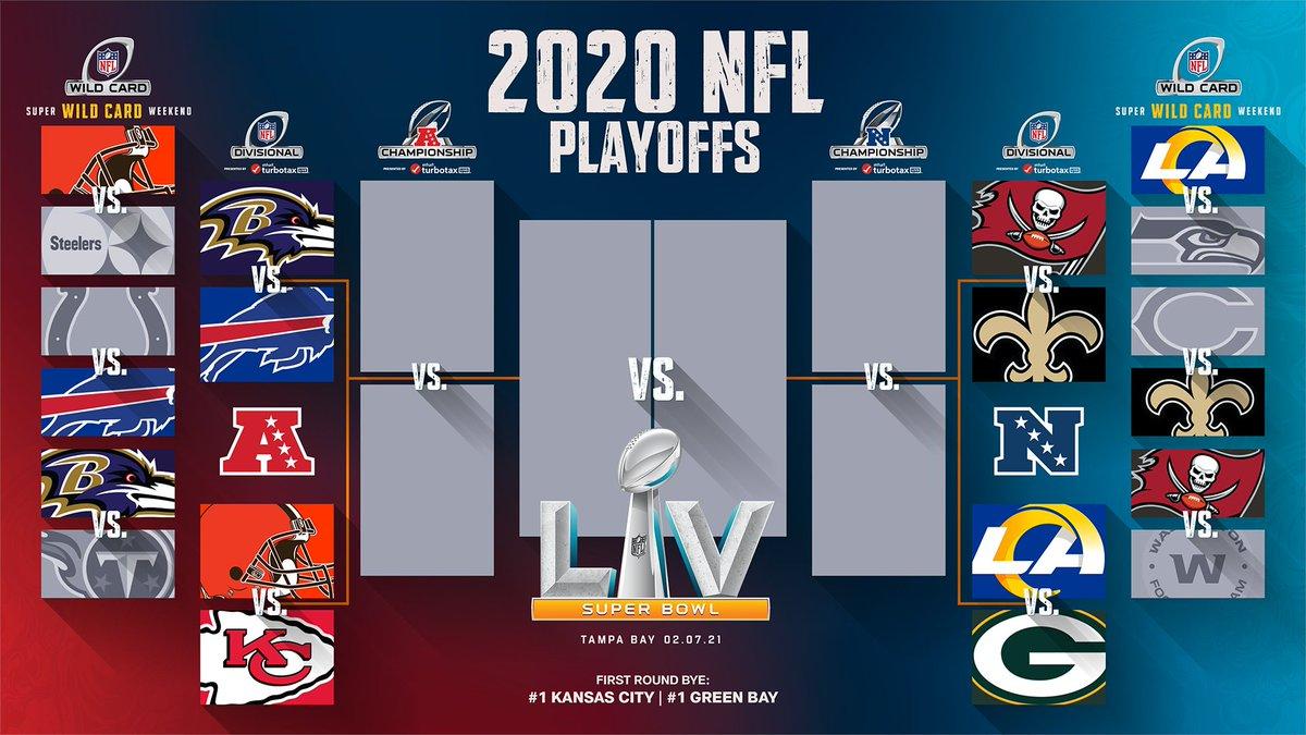 The Divisional Round is set! #NFLPlayoffs