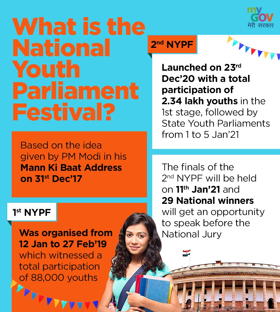 Take a look to know why we celebrate the National Youth Parliament Festival every year. The inaugural of National Youth Parliament Festival will kick start from today. You can watch live here:  #YuvaShaktiWithModi