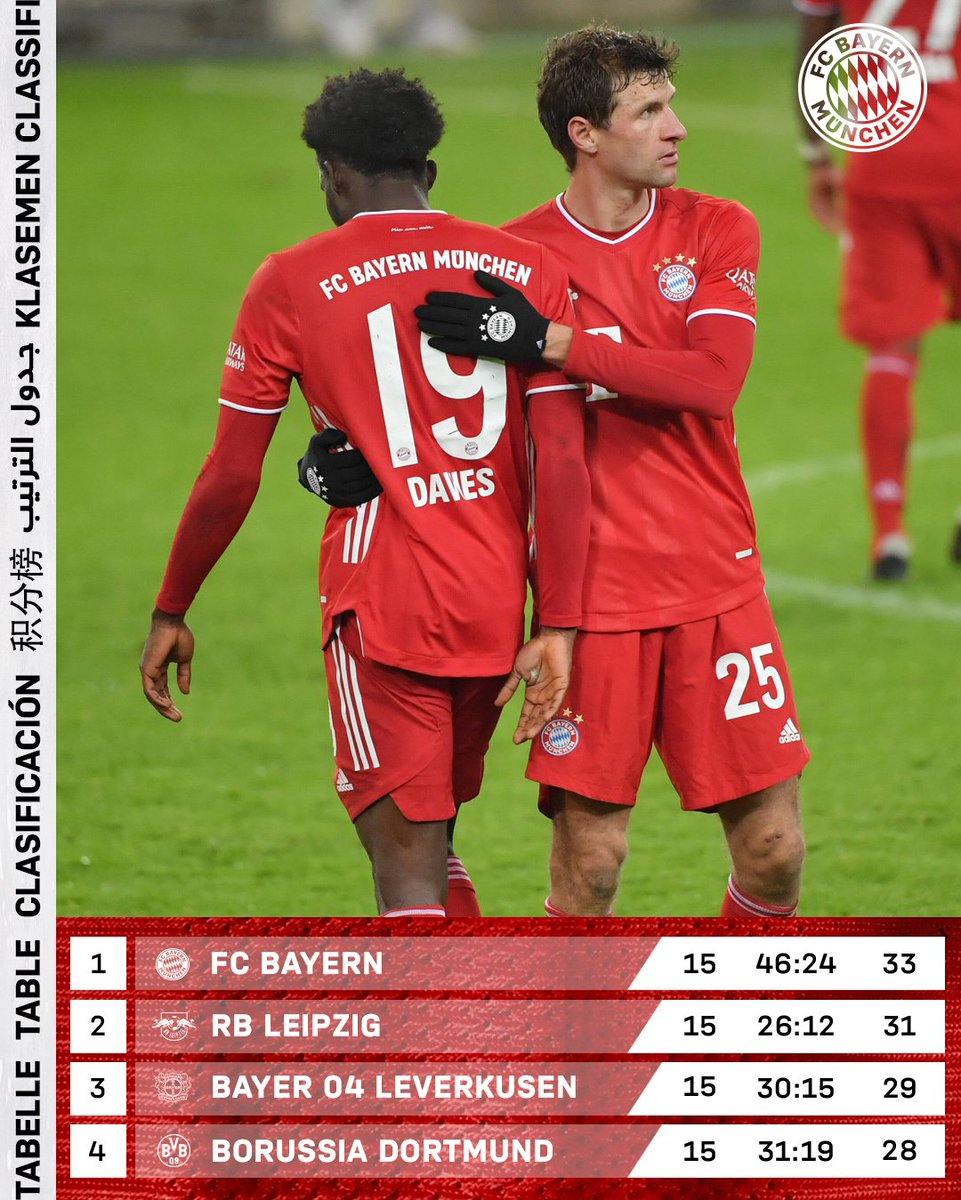 Auswärts Tabelle 1 Bundesliga