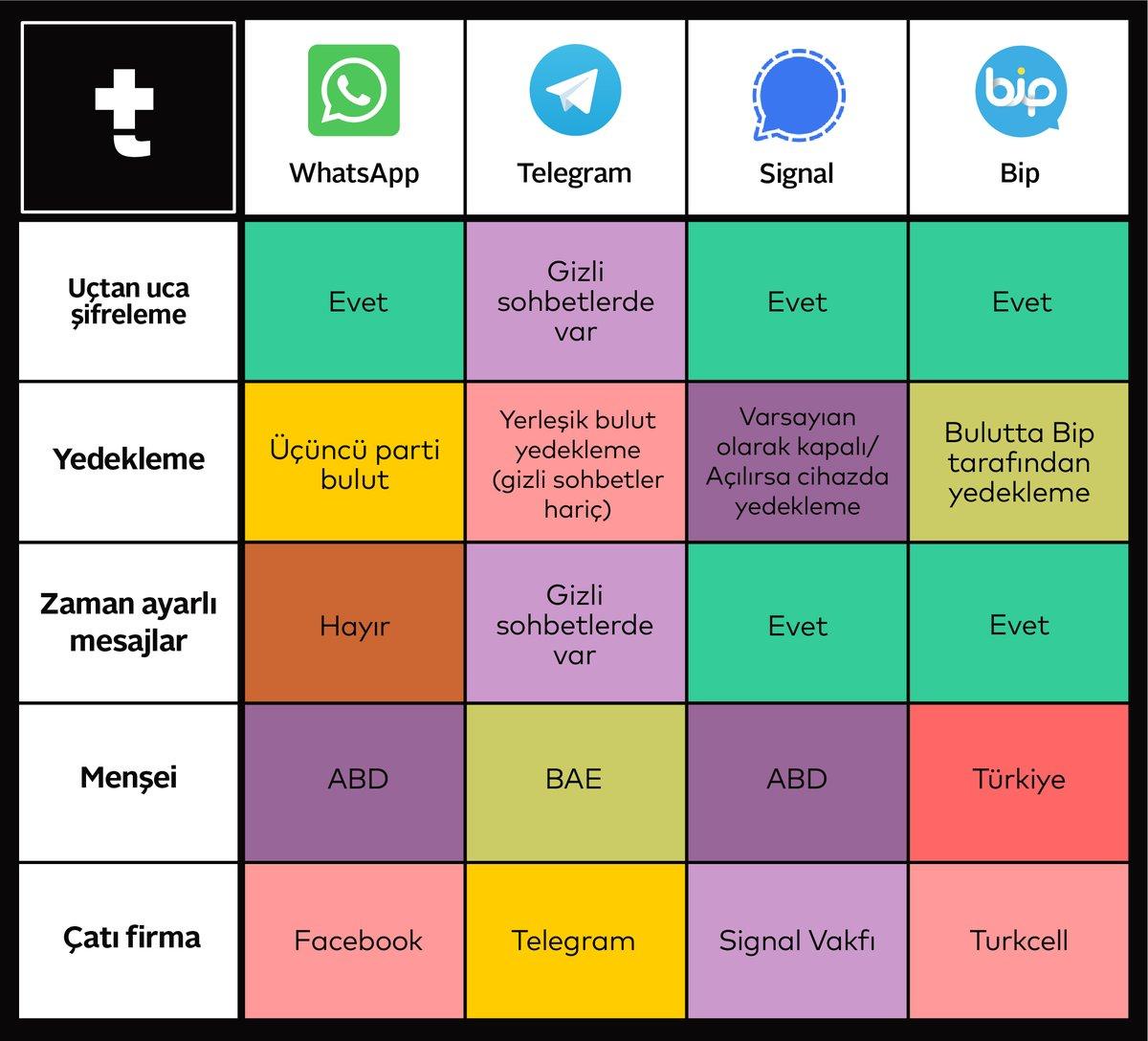 Bülent Bayraktar on Twitter