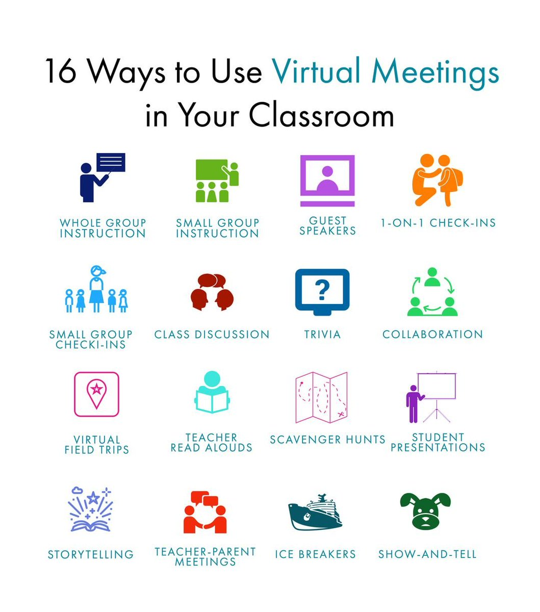 Here are 16 ways (and explanations) to use virtual meetings with your students! mailchi.mp/trevormuir/16-…