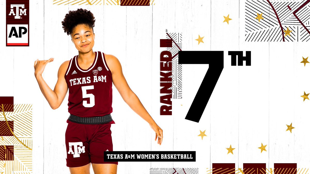 Leading the country in wins! Let's keep moving 🆙 #GigEm | @AP_Top25