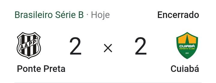 Ponte Preta 2 x 2 Cuiabá Com esse resultado, o time paulista, praticamente, dá adeus a qualquer chance de acesso à série A, já o time matogrossense fica de olho nos jogos de CSA-AL e Juventude- RS https://t.co/Y5JvATf0OJ