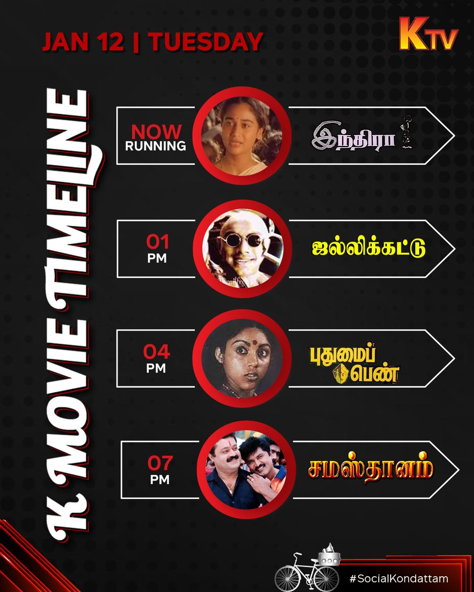 Mid night show is missing because we want you guessing.  #KTimeLine #SocialKondattam   #Arvindsamy #SivajiGanesan #Revathy #SararthKumar