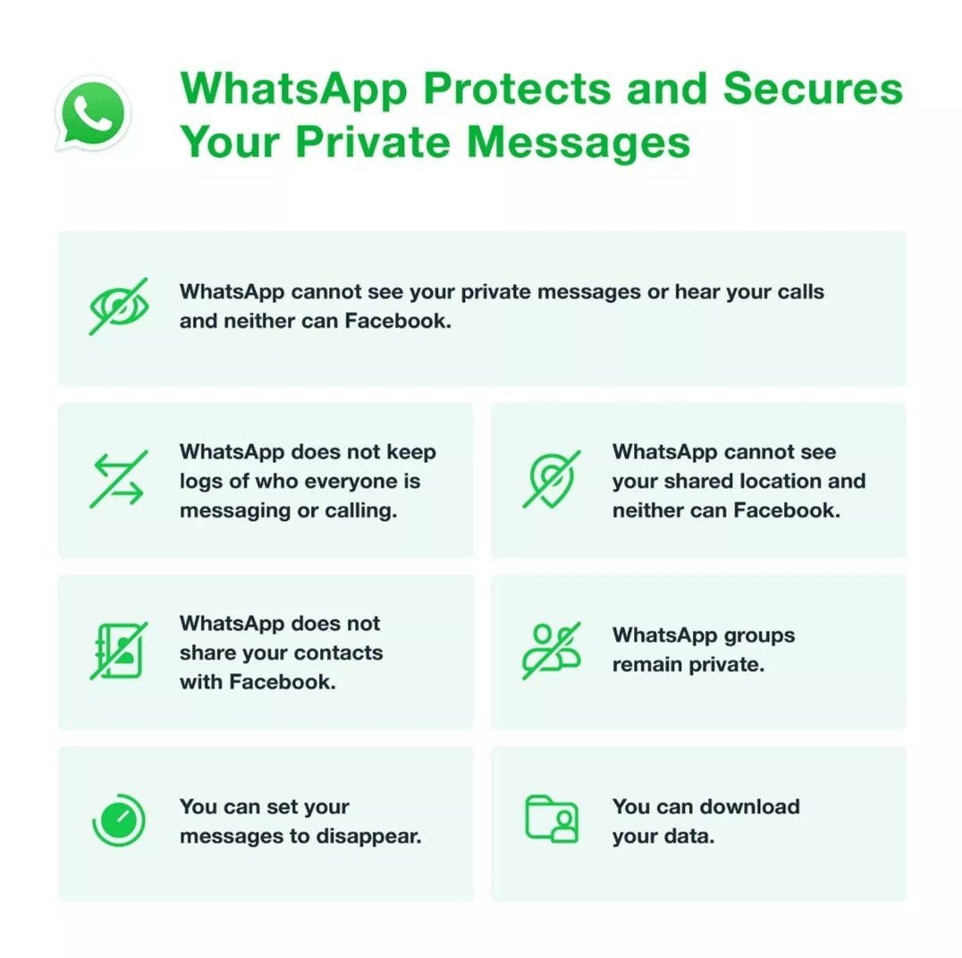 This is how #WhatsAppPrivacyPolicy is defined by @OwnerFacebook #WhatsApp #WhatsappNewPolicy #WhatsappPrivacy #WhatsAppheadquarters