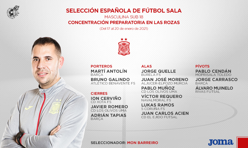 🚨 OFICIAL | Estos son los 14 jugadores convocados por Mon Barreiro para la concentración de la @SeFutbol Sub-18 de #Futsal.  😷 La concentración se desarrollará en modo 'burbuja' siguiendo recomendaciones marcadas por las autoridades sanitarias.  🔗
