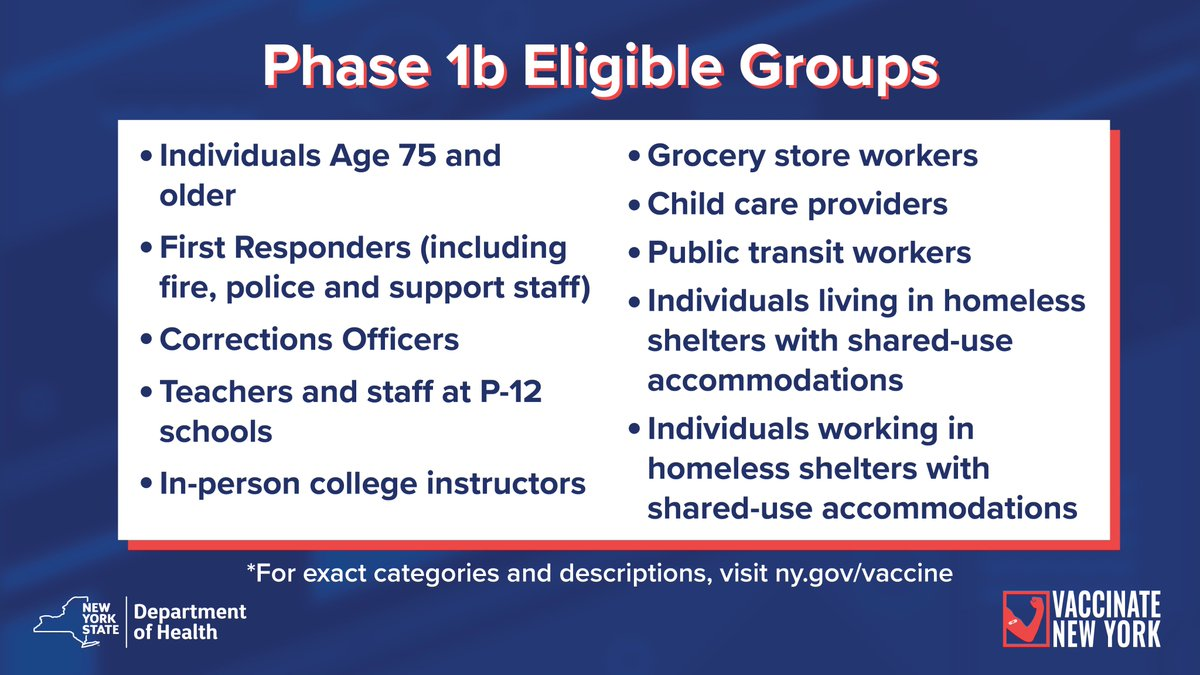 Starting yesterday, New Yorkers in Phase 1b groups are now eligible for the COVID-19 vaccine.   See if you're eligible and find vaccination locations near you: https://t.co/yVyJY042Pd https://t.co/oa3BVKvqbK