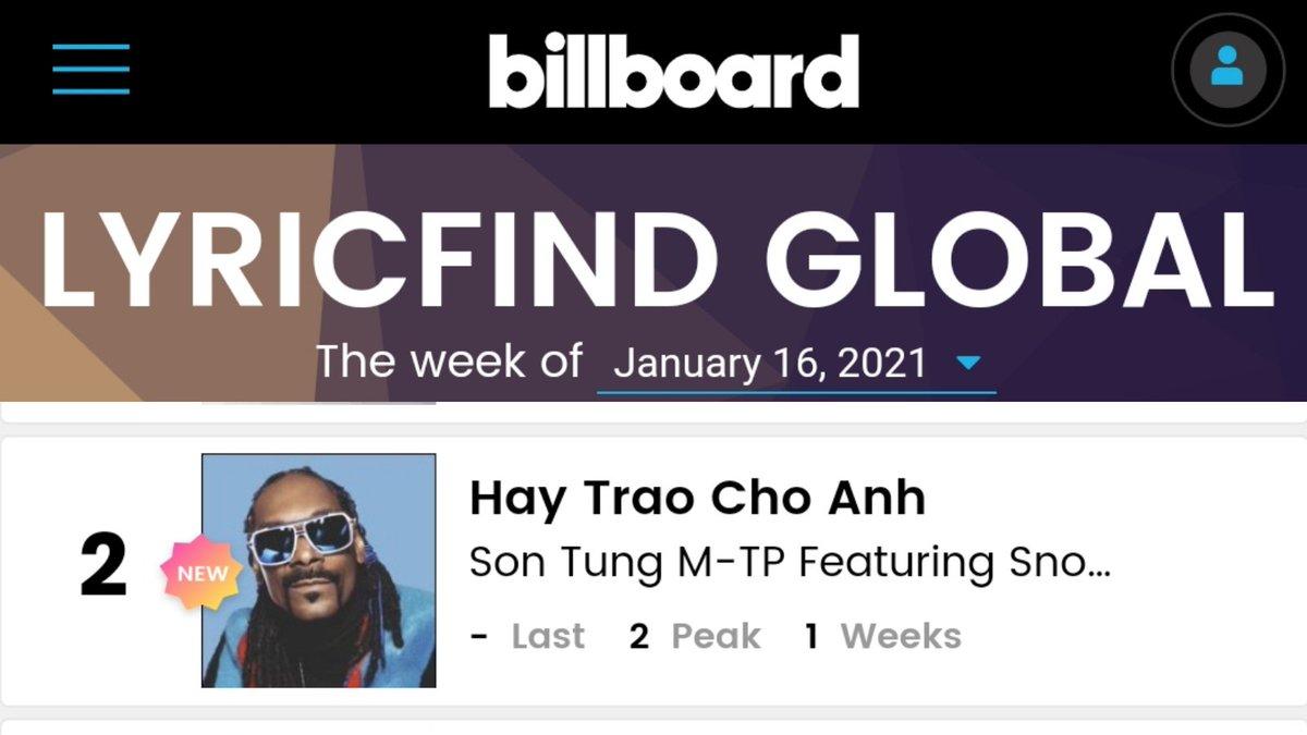 @sontungmtp777 ft. @SnoopDogg - HÃY TRAO CHO ANH   debut #2 tại Billboard Lyricfind Global Chart. Đây là bảng xếp hạng thứ 2 của Billboard mà Sơn Tùng M-TP có mặt. #SonTungMTP #SnoopDogg #HayTraoChoAnh