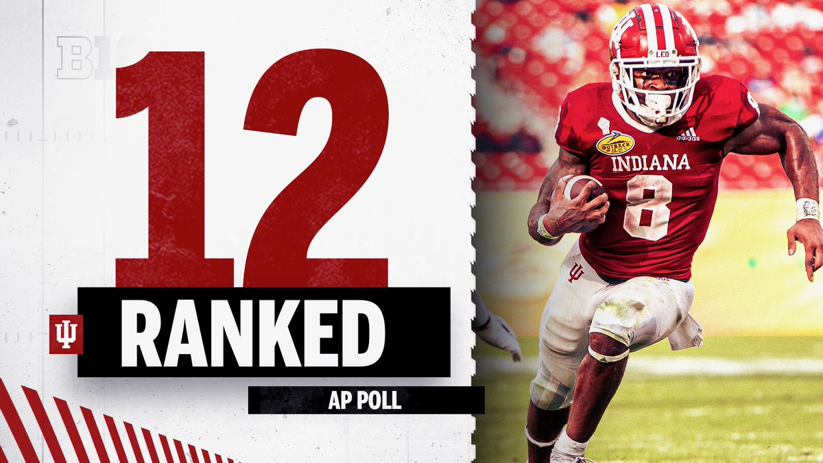 #IUFB closes out the season at No. 12 in the @AP_Top25.