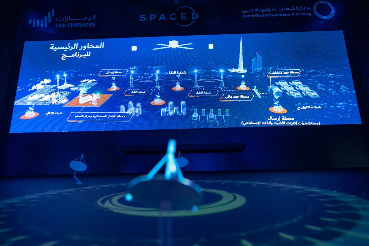 خلال زيارتي اليوم لهيئة كهرباء ومياه دبي أطلقنا مشروع قمر صناعي تخصصي للهيئة سيعمل على مراقبة كفاءة الشبكة ..ومتابعة التأثيرات الجوية على امدادات الطاقة .. ومتابعة كفاءة الألواح الشمسية التابعة للهيئة .. خبراتنا في قطاع الفضاء ستسهم في تطوير بنيتنا التحتية في الطاقة