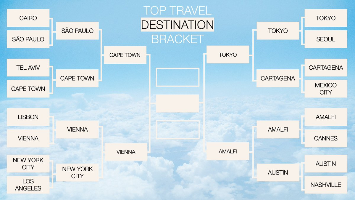 It's the final4⃣ Vote for Round 3 of our #1 Travel Destination Bracket
