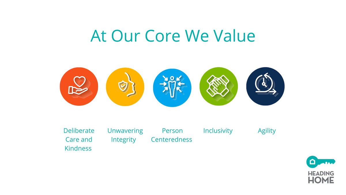 Our core values guide us as we provide prioritized street outreach, emergency housing, and permanent supportive housing services. Learn more about each value at https://t.co/R92iu2tA1w #EndHomelessness https://t.co/lLgDjNzyYk