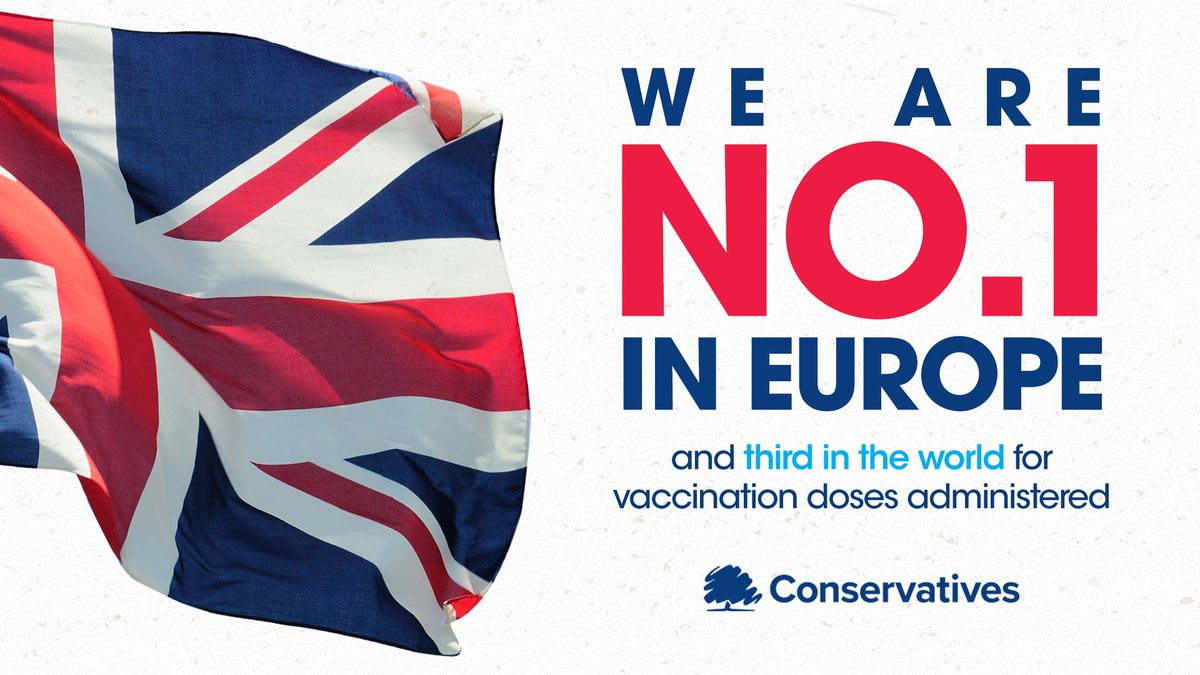 We have ensured Britain is leading the way on vaccinations by accelerating our Vaccines Delivery Plan, the largest vaccination programme in British history. 🇬🇧 https://t.co/EdeNKwYf9w