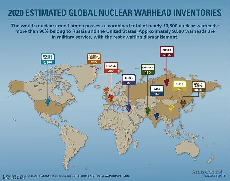 "Ali Özkök on Twitter: ""2020 estimated global nuclear warhead inventories… """