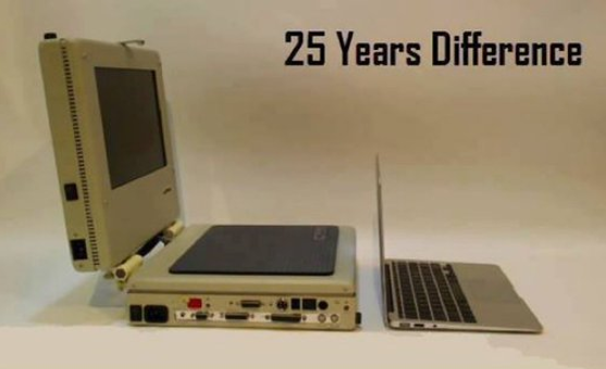 Replying to @efesce: A short history of innovation