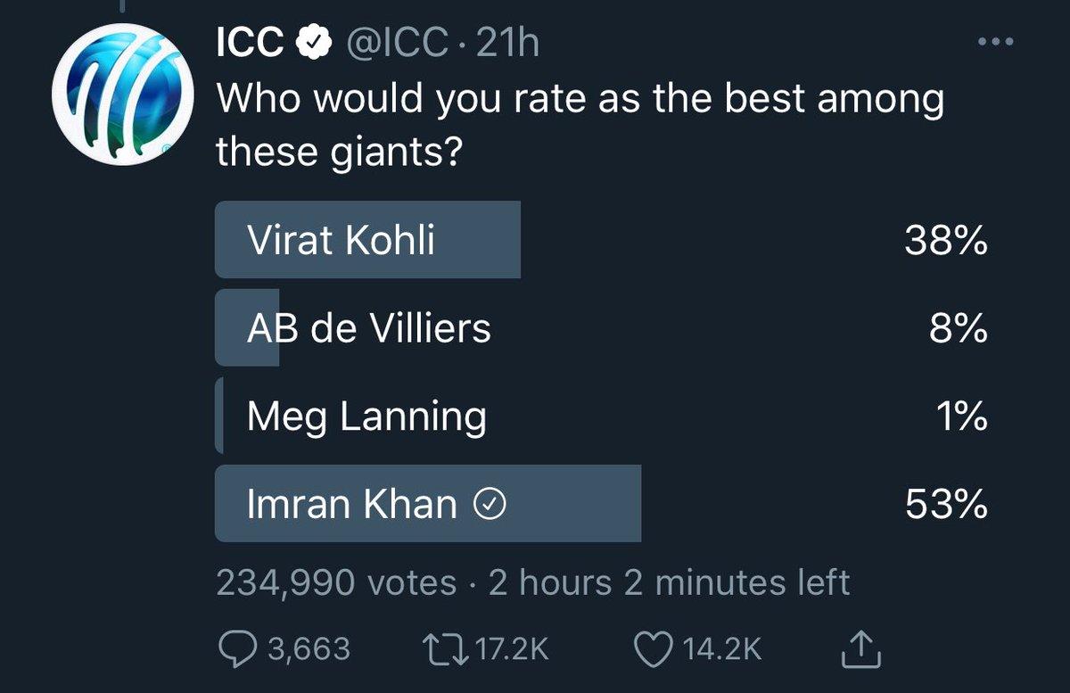 Khan is still ruling cricket fans.❤️ #PMIKonDigitalMedia #cricket