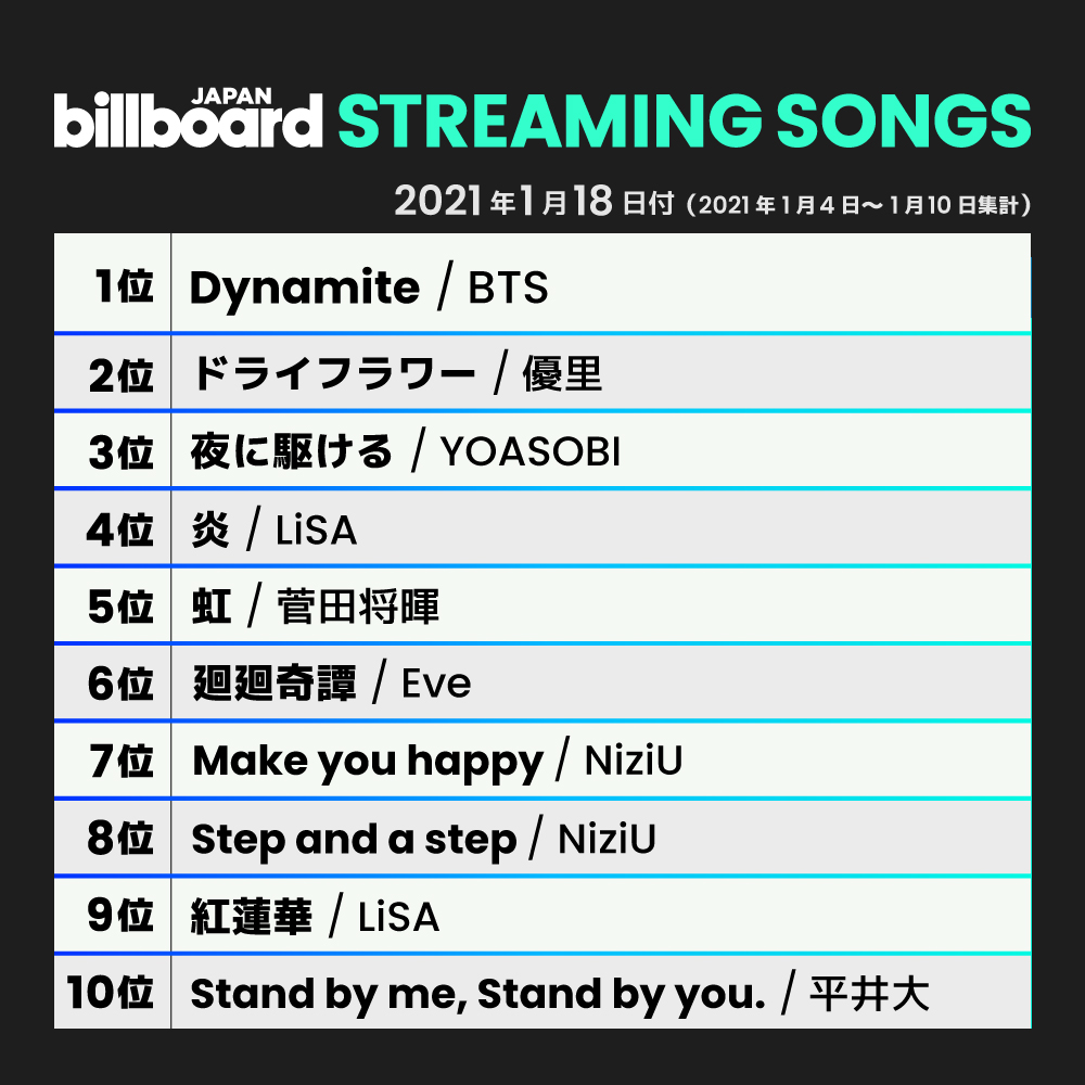 @Billboard_JAPAN's photo on Japan