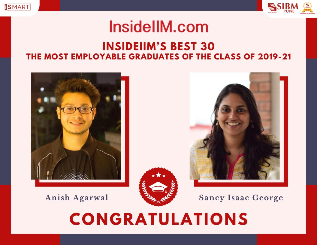 SIBM Pune congratulates Anish Agarwal and Sancy Isaac George for being amongst the Top 30 most employable graduates of the class 2019-2021 announced by InsideIIM.  You can read the article here: https://t.co/bjVZmXlw6t  @InsideIIM   #SIBMPune #MostEmployableGraduates #ClassOf2021 https://t.co/CED8Ap0GIu