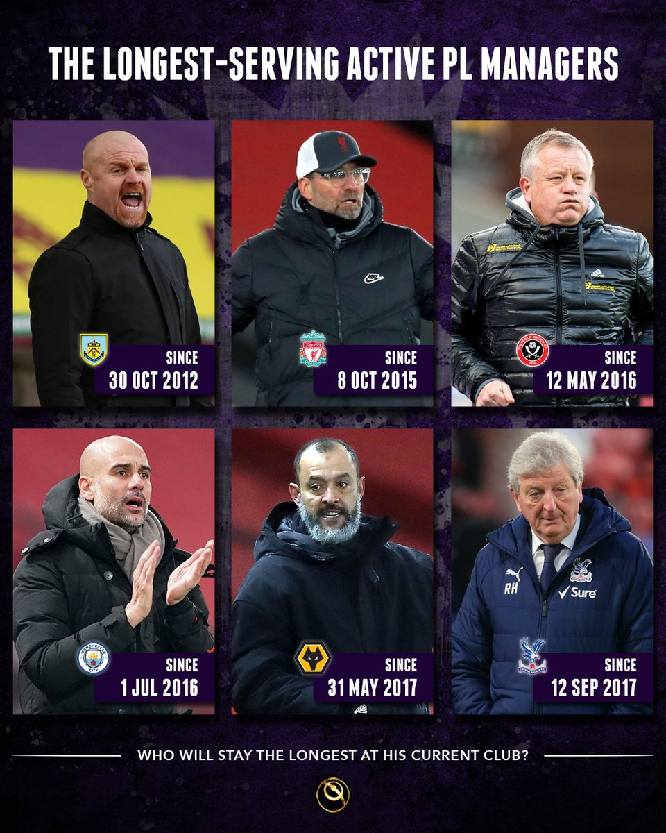 ☝️ Who will stay the longest at his current club as manager?