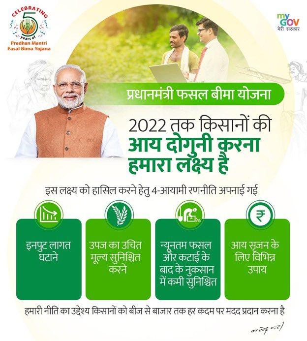 5 वर्ष पूर्व श्री @narendramodi जी ने 'पीएम फसल बीमा योजना' के रूप में किसानों को प्राकृतिक आपदाओं से होने वाले नुक्सान से बचाने वाली एक दूरदर्शी योजना का शुभारंभ किया था। यह योजना किसानों को फसल कटने के बाद तक बीमा सुरक्षा देकर उनकी आय सुनिश्चित कर रही है।#FasalBima4SafalKisan