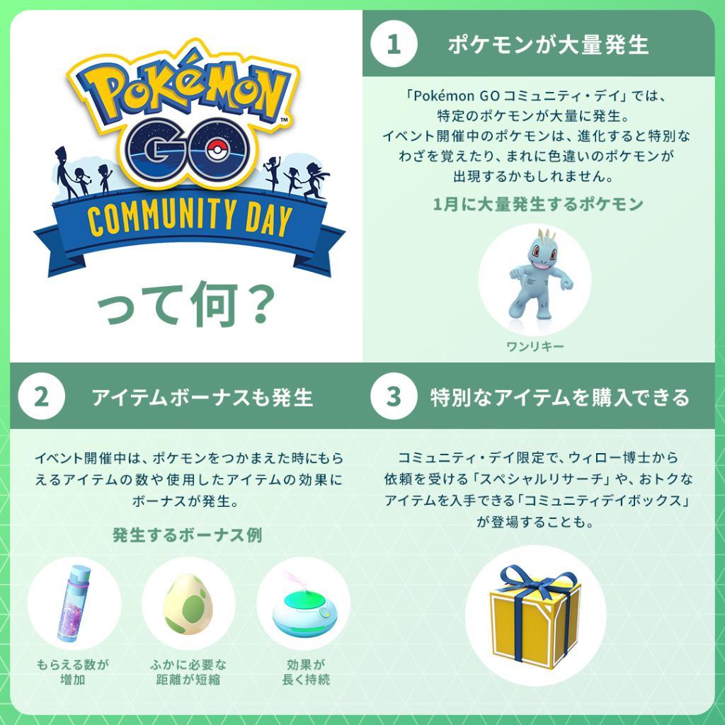 Pokémon GO Japanさんの投稿画像