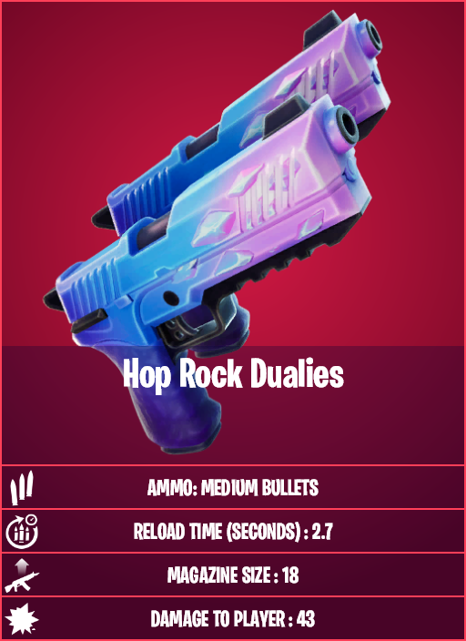 Hop Rock Dualies, novas pistolas duplas do Fortnite
